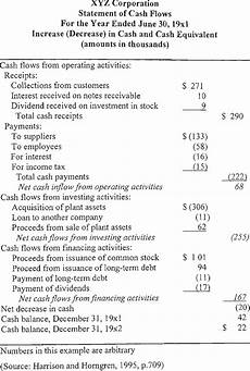 Indirect Cash Flow Statement Template 1 An Example Of The Cash Flow Statement Vdth Direct