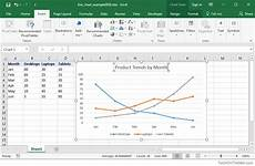 Making Line Graph In Excel Ms Excel 2016 How To Create A Line Chart