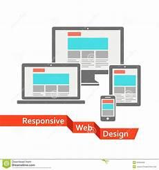 Alternatives To Responsive Web Design Responsive Web Design Royalty Free Stock Images Image