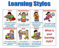 Style Chart Learning Styles And Multiple Intelligences Sultanmohamed86