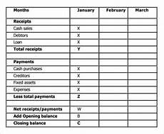Budget Formats Template Free 11 Sales Budget Samples In Google Docs Google