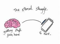 tegneserie hjerne baggrunde tegning illustration tekst streggrafik