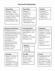 Diabetic Food Chart Pdf Free Print Carb Counter Chart Fast Foods Carb Chart Pdf