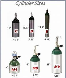 Oxygen Bottle Size Chart Oxygen Tank Details A Amp P Quality Care Medical
