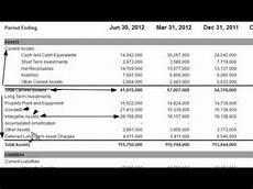 197 Intangible Assets Intangible Assets On The Balance Sheet Youtube