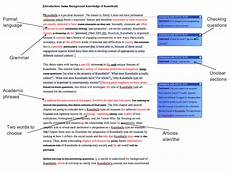 Paper Proofread Proofreading Samples