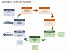 Workflow Chart Template Excel Download Free Workflow Templates Smartsheet