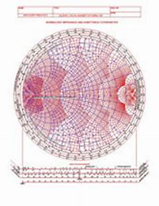 Smith Chart Graph Paper Laminated Smith Chart Or Poster Sized Smith Chart
