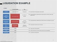 Sample Liquidation Form Edgar Filing Documents For 0001505966 13 000050