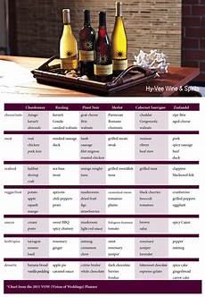 Printable Wine Pairing Chart Printable Wine Pairing Chart Hy Vee Wine Amp Spirits Have
