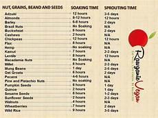 Soak And Sprout Chart Rawganic Vegan Nut Soaking Time Chart How To Soak Beans