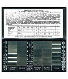 Surface Comparison Chart Rubert Surface Roughness Comparison Chart Sa31 For