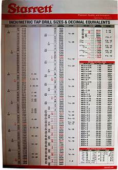 Bspt Thread Drill Size Chart Tap And Drill Wall Chart Inch Amp Metric 4 Free Pocket