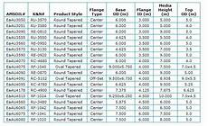 Round Air Filter Size Chart Amsoil 10w40 And Amsoil Conical Air Filter Eaau4560
