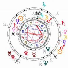 Biel Natal Chart Astrological Compatibility Brad Pitt And