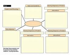 Nursing Templates 9 Emergency Care Plan Templates And Examples Pdf Word
