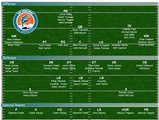 Nfl Rosters Depth Charts Nfl Roster Cuts Final Miami Dolphins 53 Man Roster