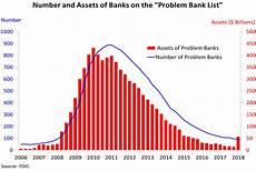 Deutsche Bank Coco Bonds Plunge Shares Hit Record Low