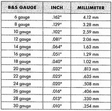 Chain Link Fence Gauge Chart Wire Gauges And Soldering Tools Iso Tip