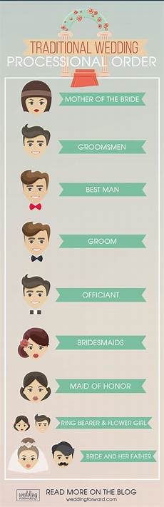 Wedding Party Processional Wedding Processional Order 3 Tips And Rules Of The Ceremony