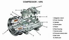 Denso Compressor 10p30c Auto Air Conditioner System Main