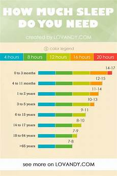 Sleep Wake Time Chart Pin By Tati Lovandy On What Time Should You Wake Up And Go