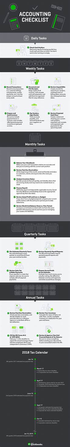 Daily Bookkeeping Checklist Small Business Accounting Checklist Amp Infographic Quickbooks