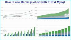 Chart Js Online Link How To Use Morris Js Chart With Php Amp Mysql Webslesson