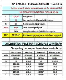 Adjustable Amortization Schedule Free 8 Amortization Mortgage Samples In Ms Word Pdf Excel