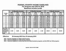 2018 Federal Poverty Level Chart Pdf Poverty In America