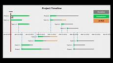 How To Create A Timeline In Excel Excel Project Timeline Step By Step Instructions To Make