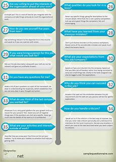 Interest Interview Questions Problem With Your Job Interviews Most Asked Interview