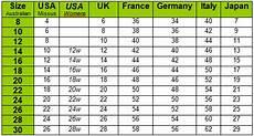 Size Conversion Chart Women S Clothing International Clothing Size Conversion Chart Plus Size