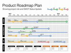 Product Service Plan Keynote Roadmap Template With Swot Amp Pestle