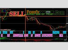 Learn Forex Advanced Trading ? Forex Bulls Bears