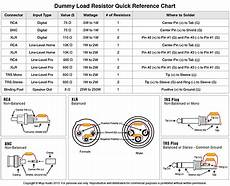 Cable Connector Reference Chart Breaking In Cables And Components Mojo Audio