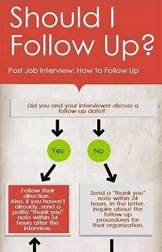 Should I Call After An Interview Should I Follow Up Post Job Interview Management Guru