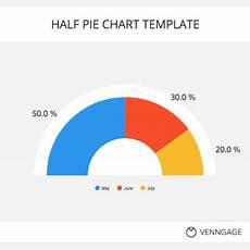 Pie Chart Graph Maker Online Pie Chart Maker Create Your Beautiful Pie Chart