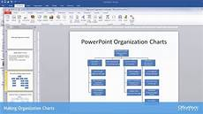 Adding An Org Chart In Powerpoint Making Org Charts Using Powerpoint Vs Orgchart Software