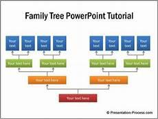Family Tree Presentation Family Tree Powerpoint Tutorial