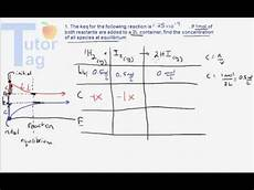 Ice Rating Chart Equilibrium Expressions Using An Ice Table Example