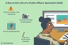 Customer Relations Duties Public Affairs Specialist 46q Job Description Salary