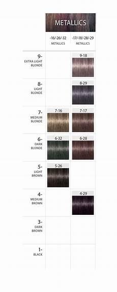Schwarzkopf Professional Igora Color Chart Schwarzkopf Professional Igora Metallics Shades