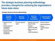 Business Plan Sales Strategy Business Development Plan Template