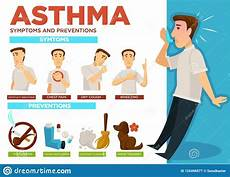 Asthma Signs And Symptoms Prevention Cartoons Illustrations Amp Vector Stock Images