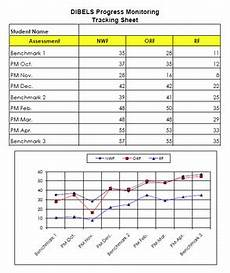 Chart For Students To Monitor Progress Dibels Progress Monitoring Chart For Individual Students