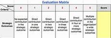 Design Criteria Product Design How To Evaluate Design Ideas