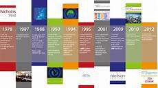 Cool Timeline Projects 50 Unique Ideas For Your Next Email Guide Countywide