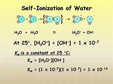 Chemical Equation For Water Acids Ph And Equilibrium Presentation Chemistry