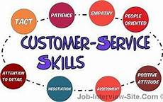 Customer Service Skills List Customer Service Skills List Customer Service Skills Examples